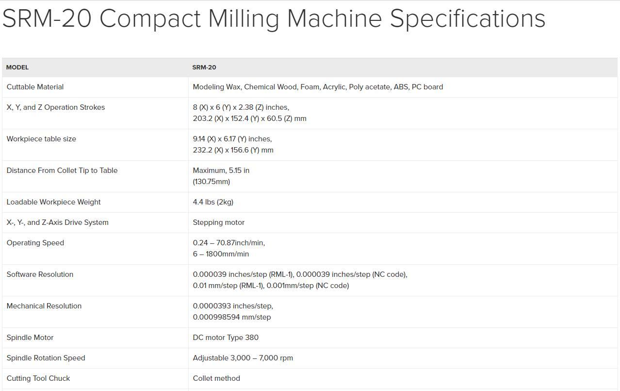 Máy phay CNC SRM-20 nhỏ gọn, dễ vận hành, giá cả phù hợp - đó là những gì được nhắc đến đầu tiên khi nói đến máy CNC SRM-20,