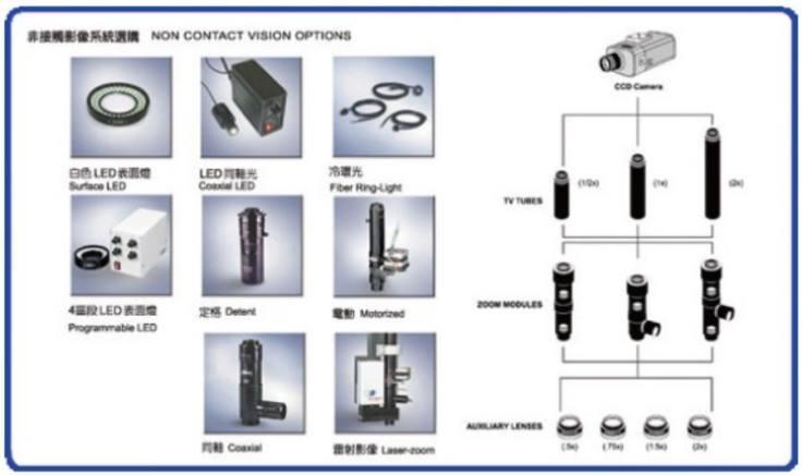 Máy đo quang số 2D, 2D - CMM của Đài Loan. Model MS3020 Measuring. Máy đo quang số 2D độ chính xác rất cao. Đáp ứng nhu cầu về đo 2D cho các chi tiết...