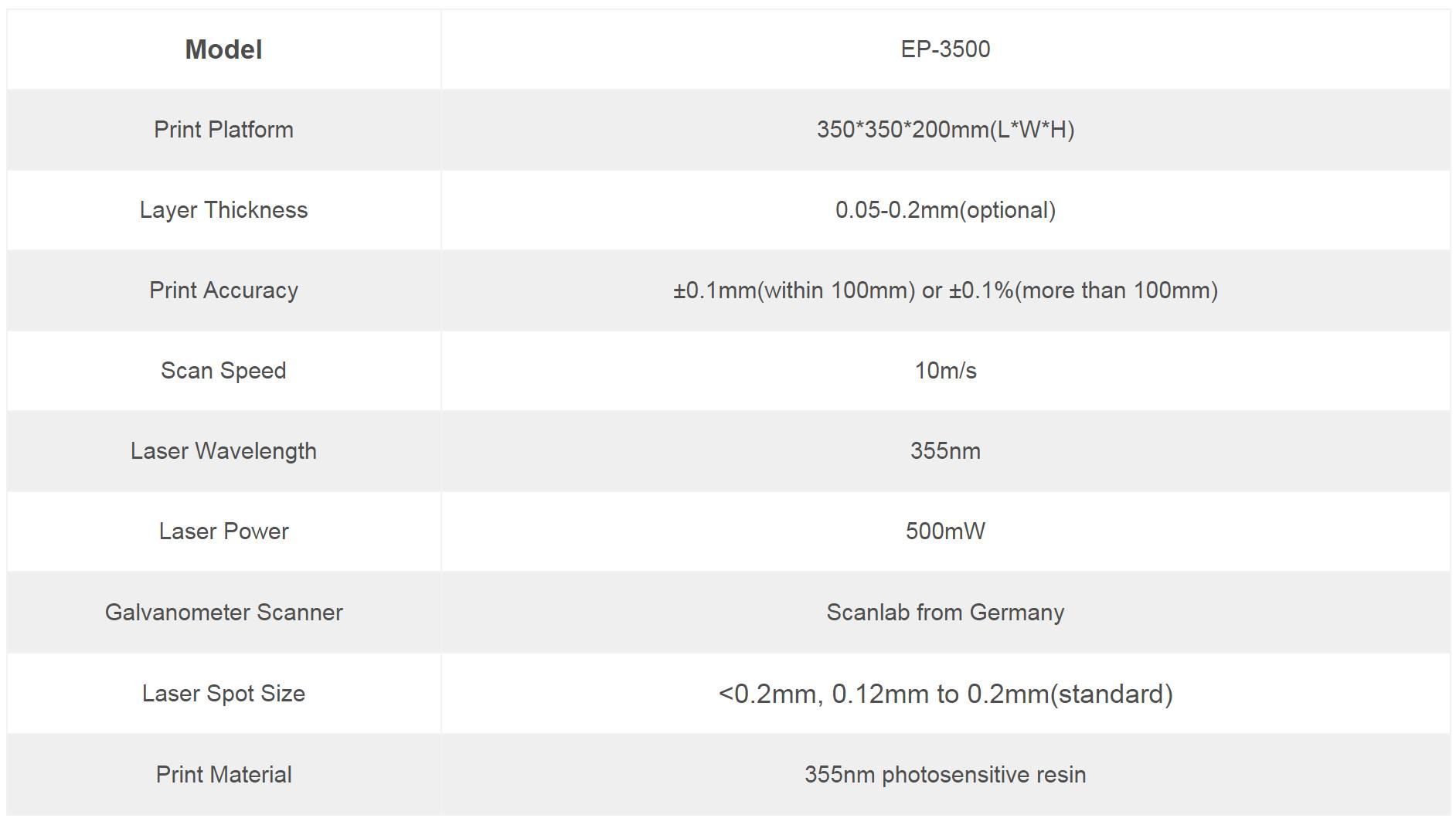 Thông số kỹ thuật máy in 3D nha khoaEP 3500.
